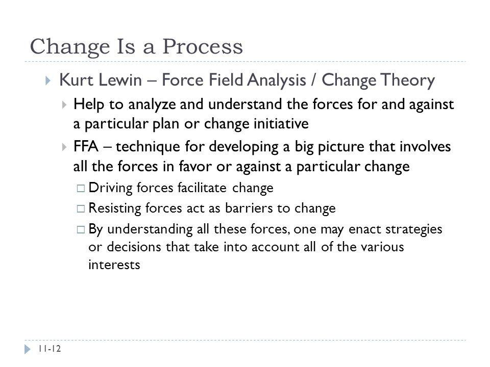Change Is a Process Kurt Lewin – Force Field Analysis / Change Theory