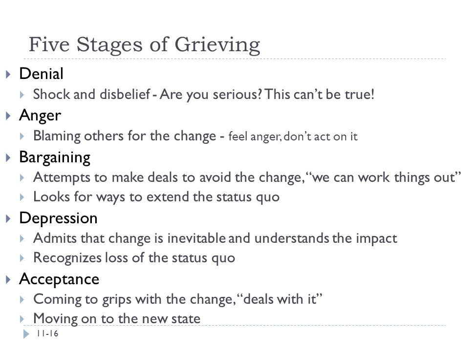 Five Stages of Grieving