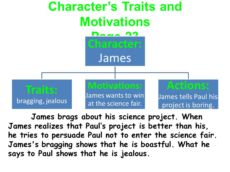 Character's Traits and Motivations Page 23