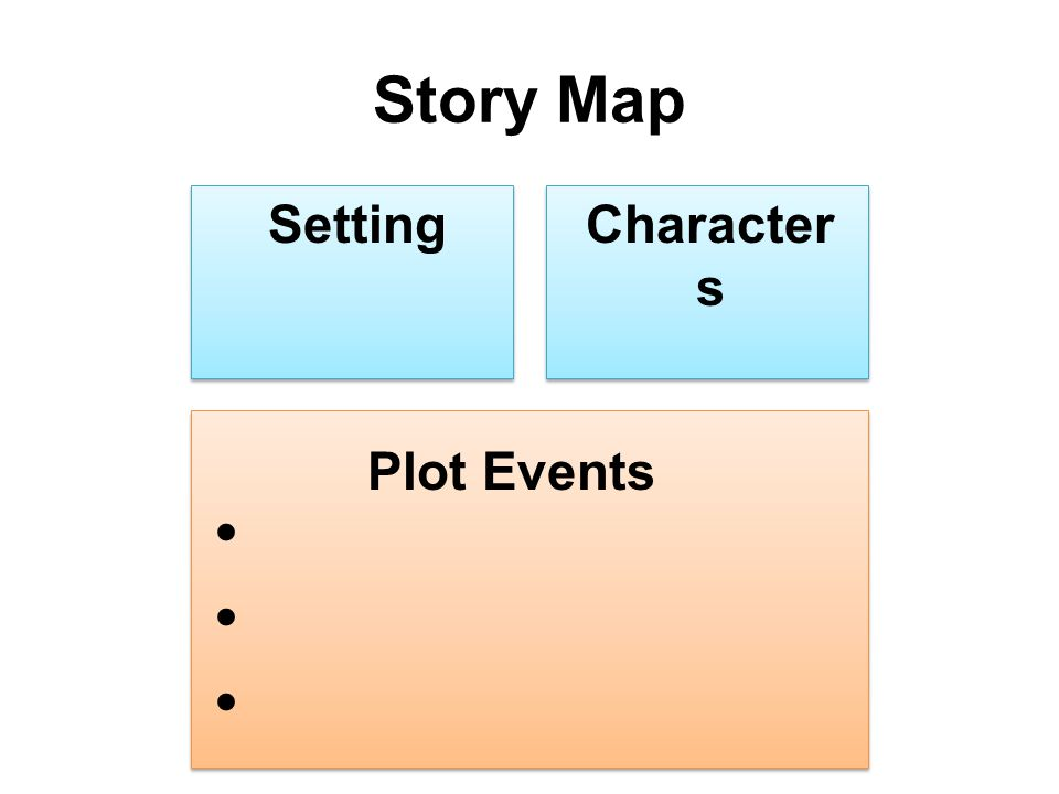 Story Map Setting Characters Plot Events