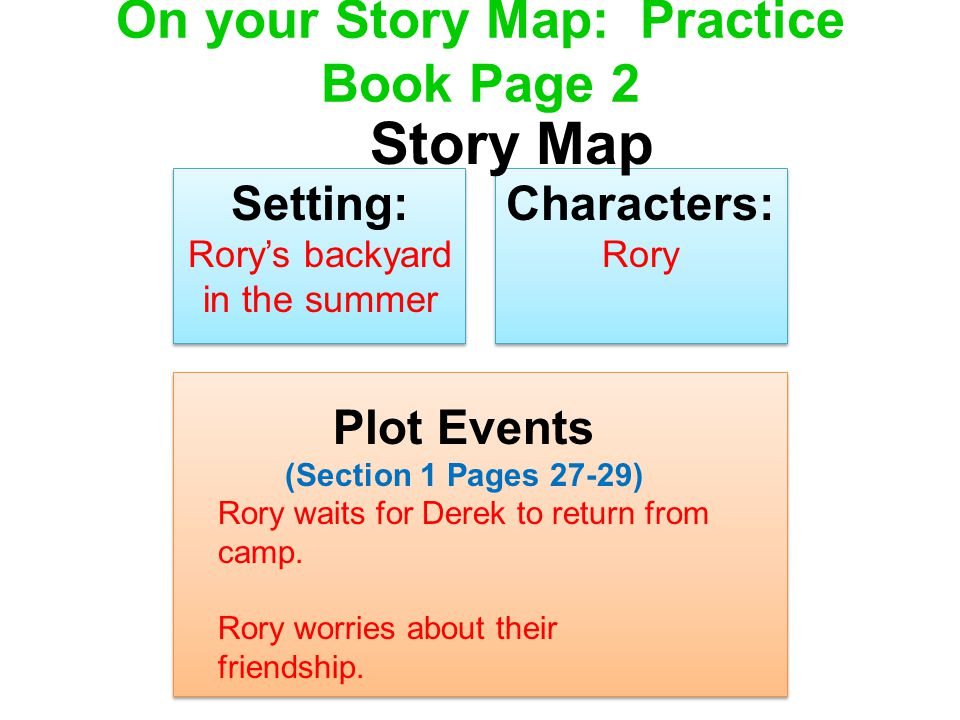 On your Story Map: Practice Book Page 2