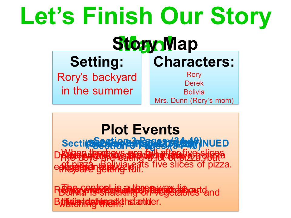 Let's Finish Our Story Map!