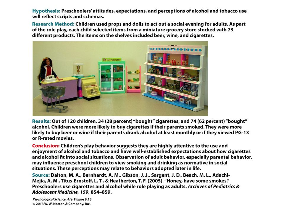 FIGURE 8.13 Scientific Method: Study of Preschoolers' Use of Cigarettes and Alcohol while Role-Playing as Adults