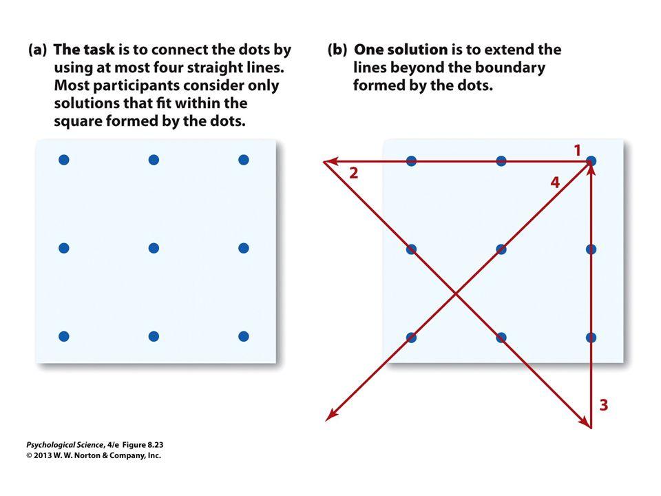 FIGURE 8.23 Scheerer's Nine-Dot Problem