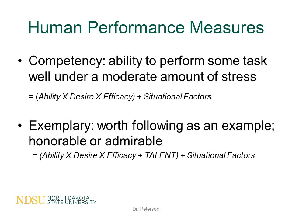 Human Performance Measures