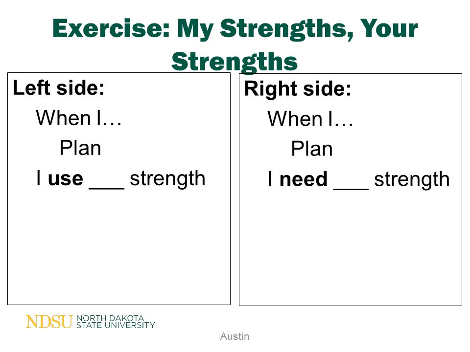 Exercise: My Strengths, Your Strengths