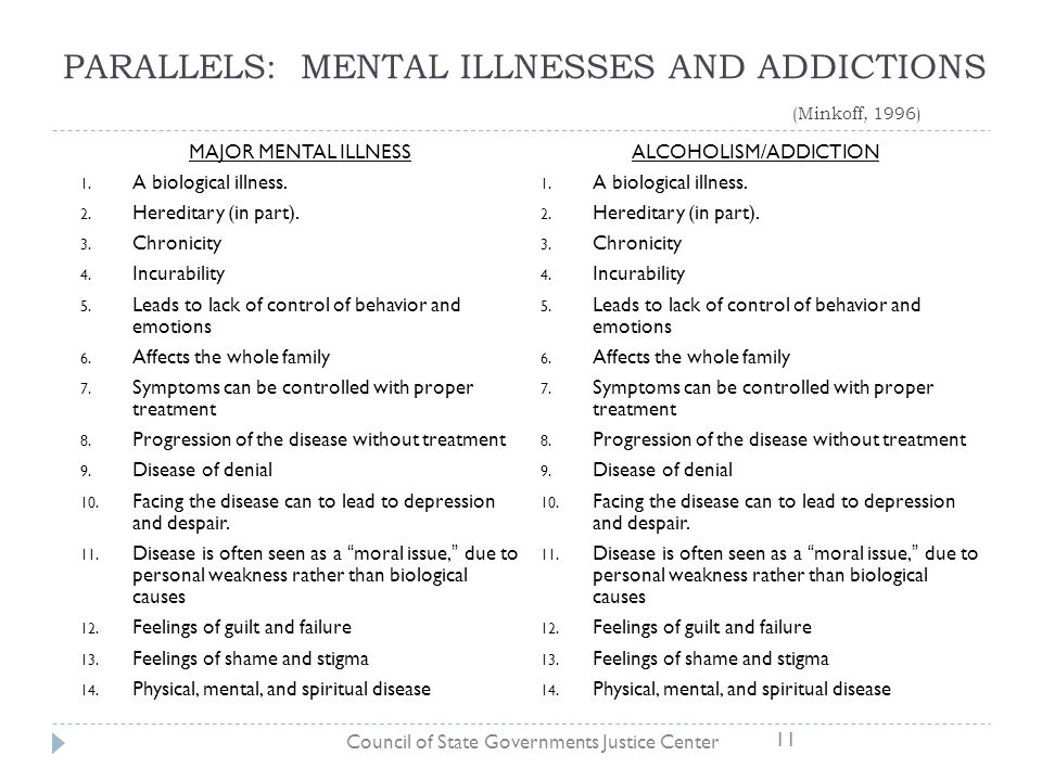 PARALLELS: MENTAL ILLNESSES AND ADDICTIONS (Minkoff, 1996)