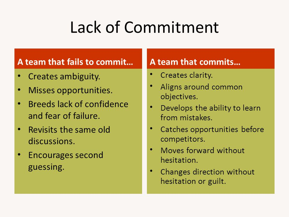 Lack of Commitment A team that fails to commit… A team that commits…