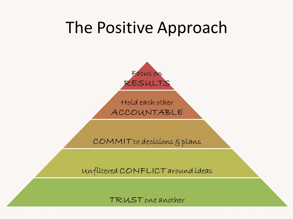 The Positive Approach COMMIT to decisions & plans TRUST one another