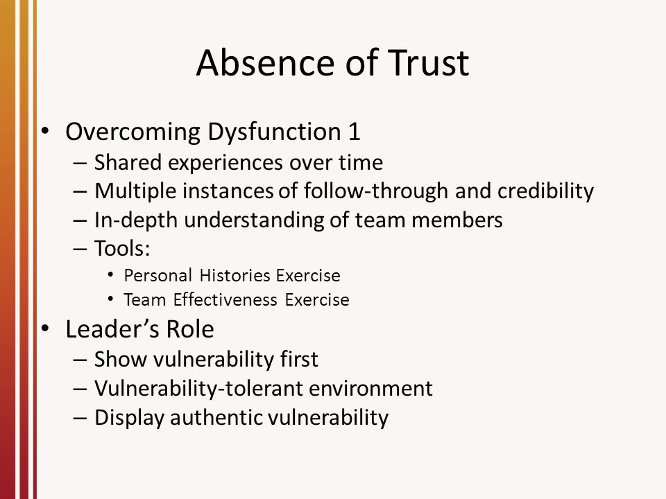 Absence of Trust Overcoming Dysfunction 1 Leader's Role