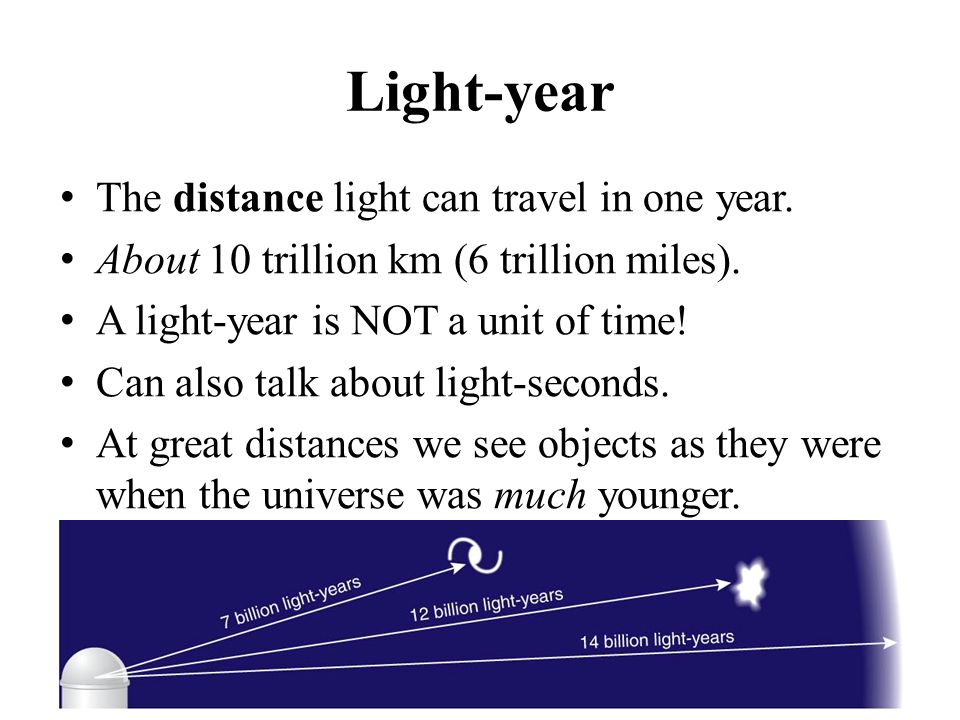 Light-year The distance light can travel in one year.