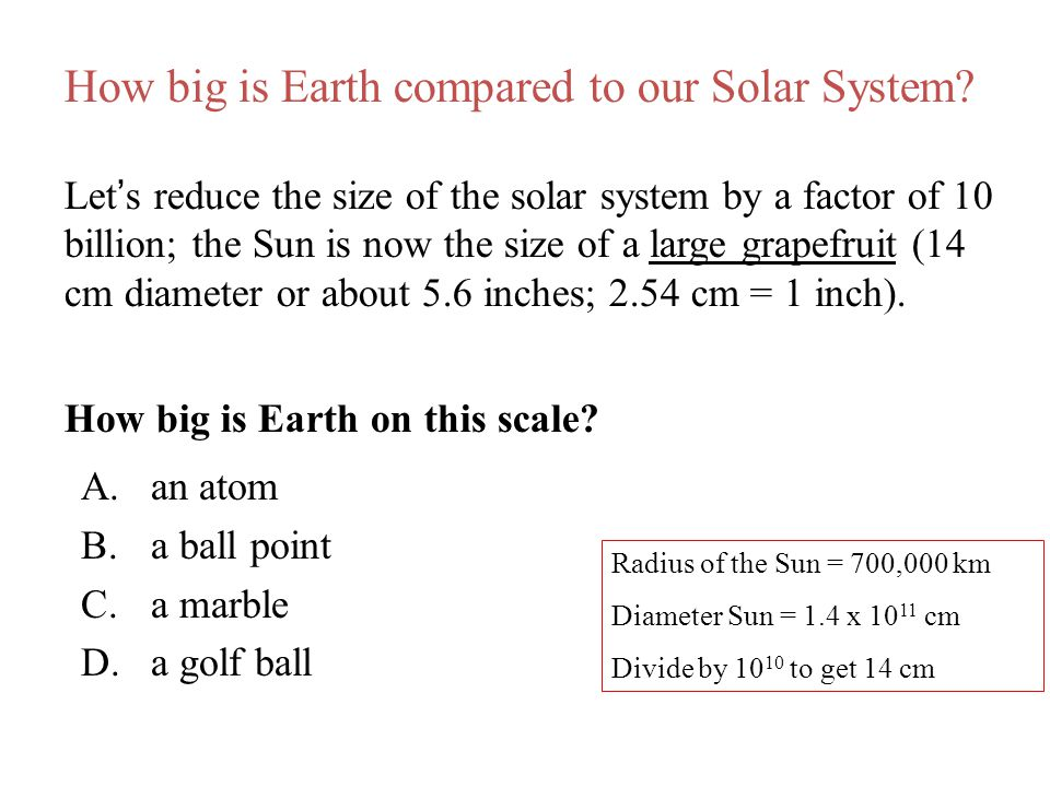 How big is Earth compared to our Solar System