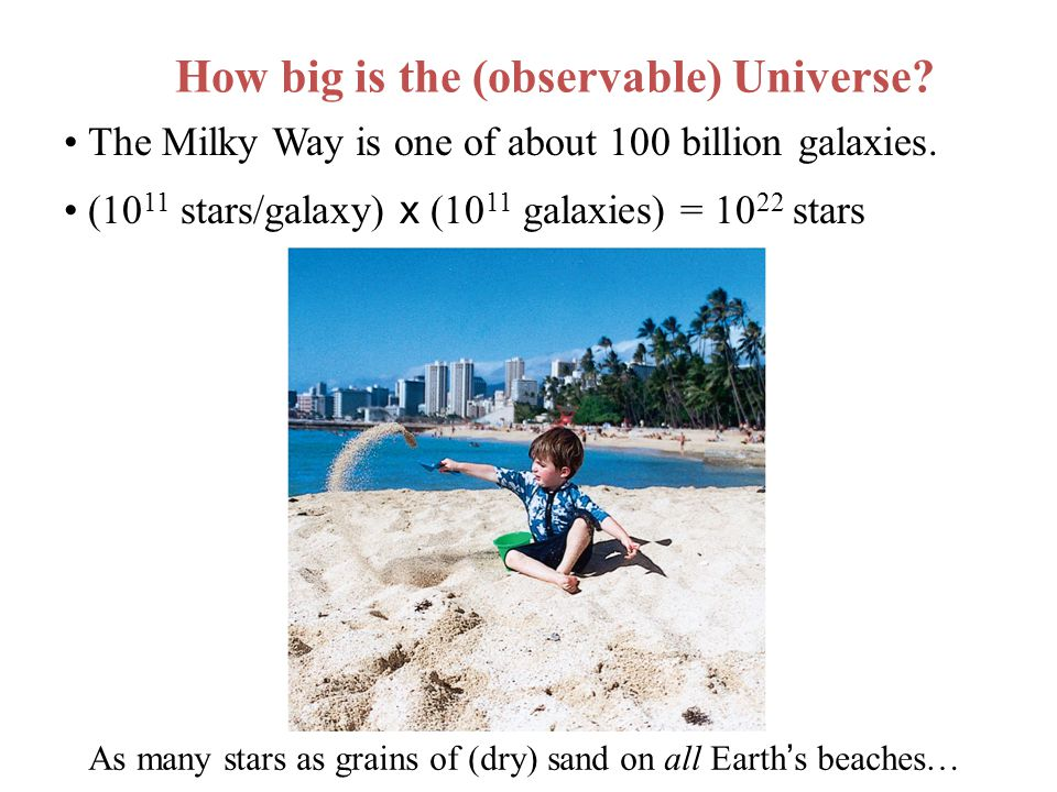 How big is the (observable) Universe