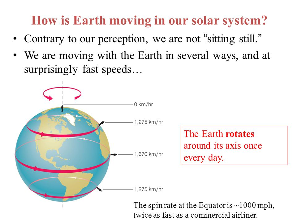 How is Earth moving in our solar system