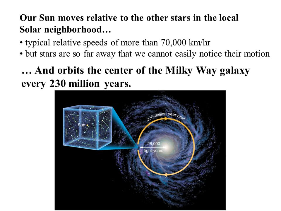 … And orbits the center of the Milky Way galaxy