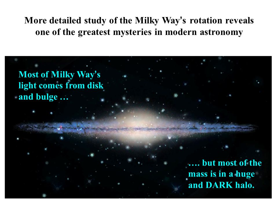 More detailed study of the Milky Way's rotation reveals one of the greatest mysteries in modern astronomy