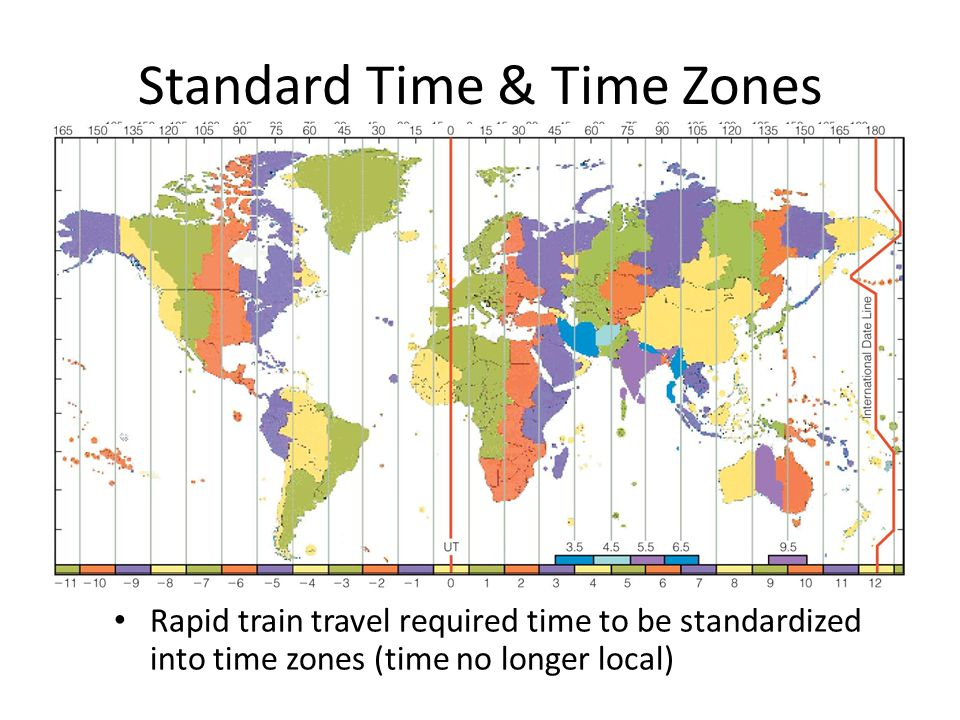 Standard Time & Time Zones