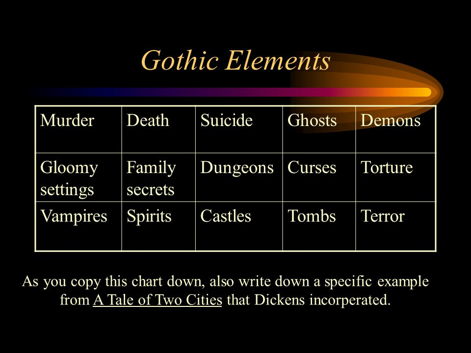 Gothic Elements Murder Death Suicide Ghosts Demons Gloomy settings