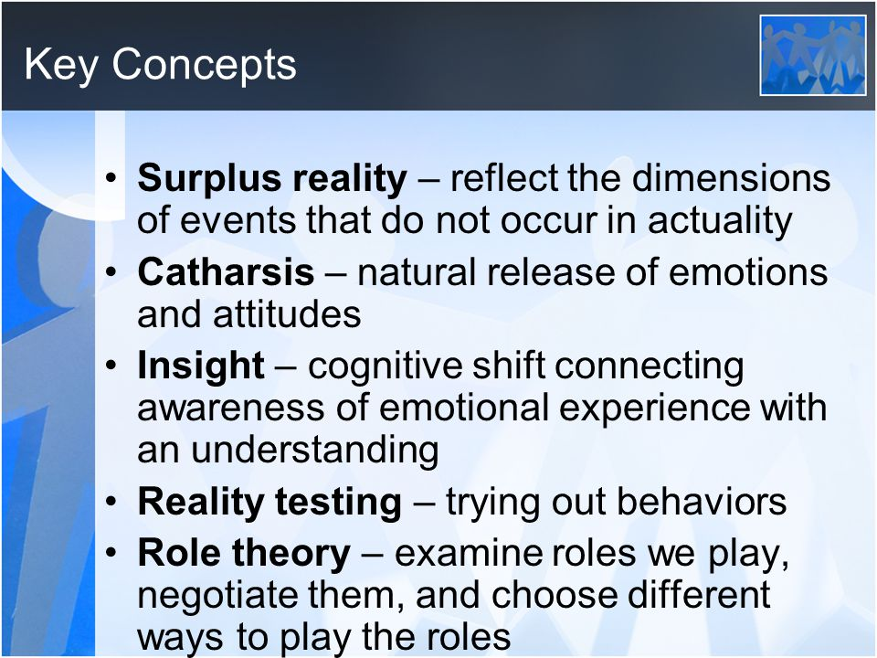 Key Concepts Surplus reality – reflect the dimensions of events that do not occur in actuality.