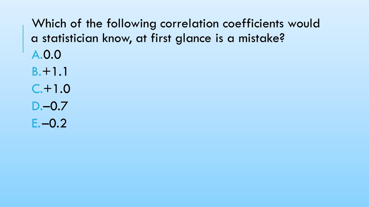Which of the following correlation coefficients would a statistician know, at first glance is a mistake