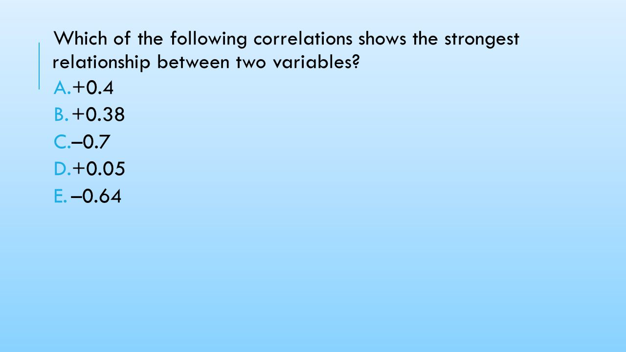 Which of the following correlations shows the strongest relationship between two variables
