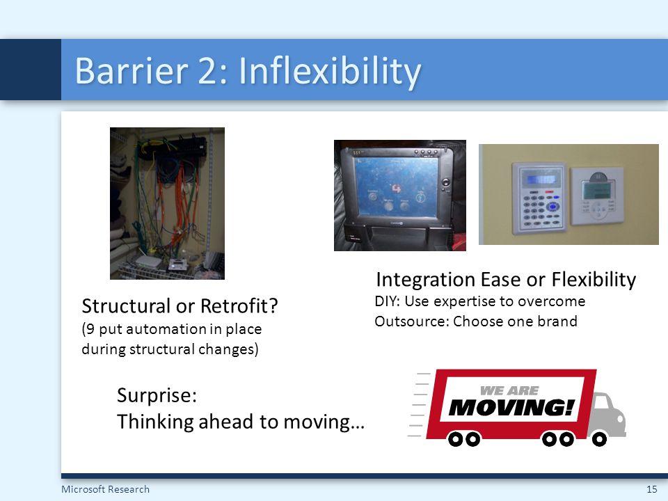Barrier 2: Inflexibility