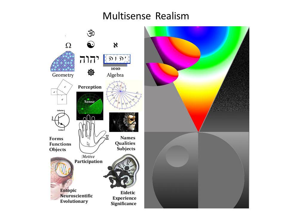 Multisense Realism