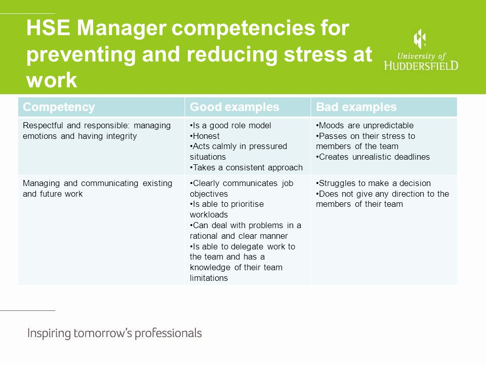 HSE Manager competencies for preventing and reducing stress at work