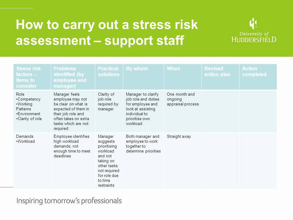 How to carry out a stress risk assessment – support staff
