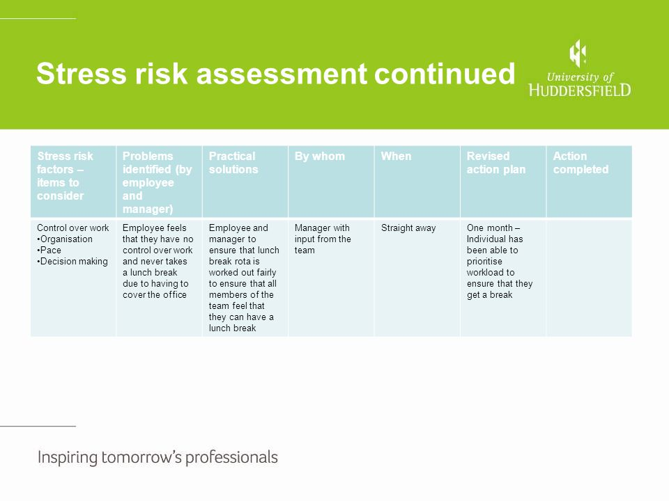 Stress risk assessment continued