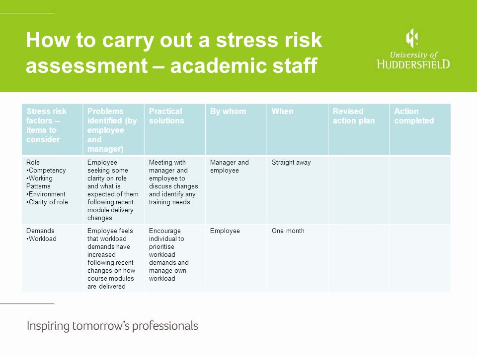 How to carry out a stress risk assessment – academic staff