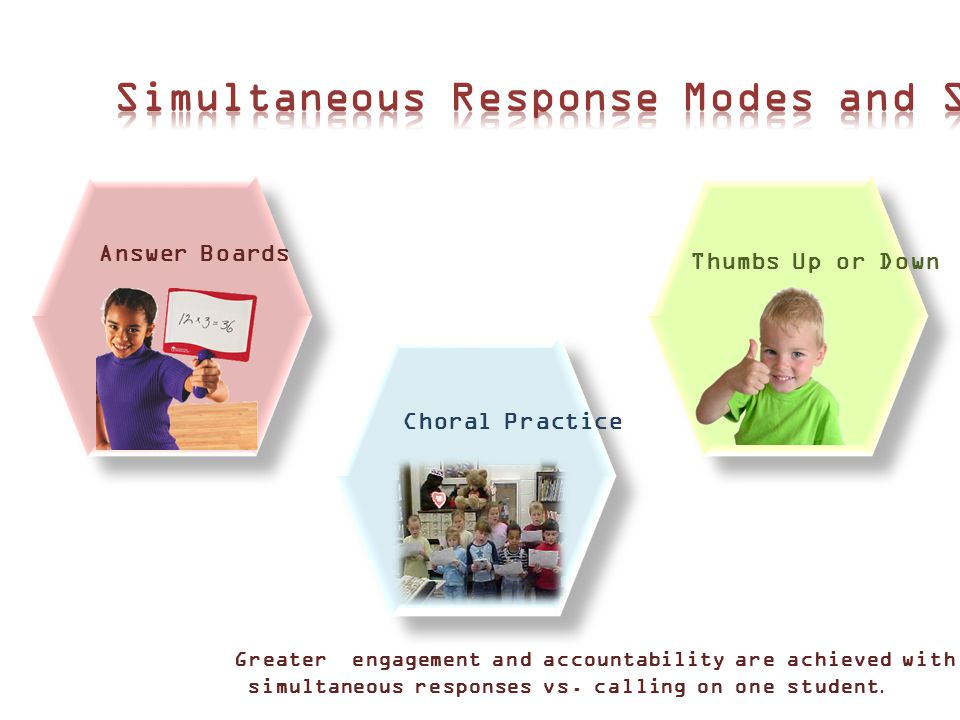 Simultaneous Response Modes and Sharing