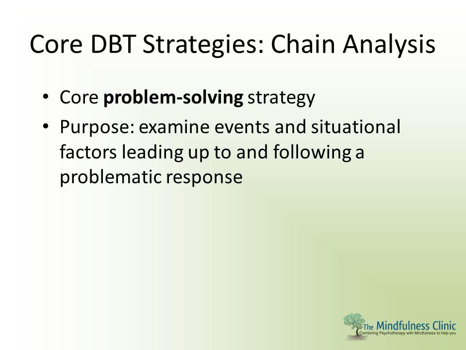 Core DBT Strategies: Chain Analysis