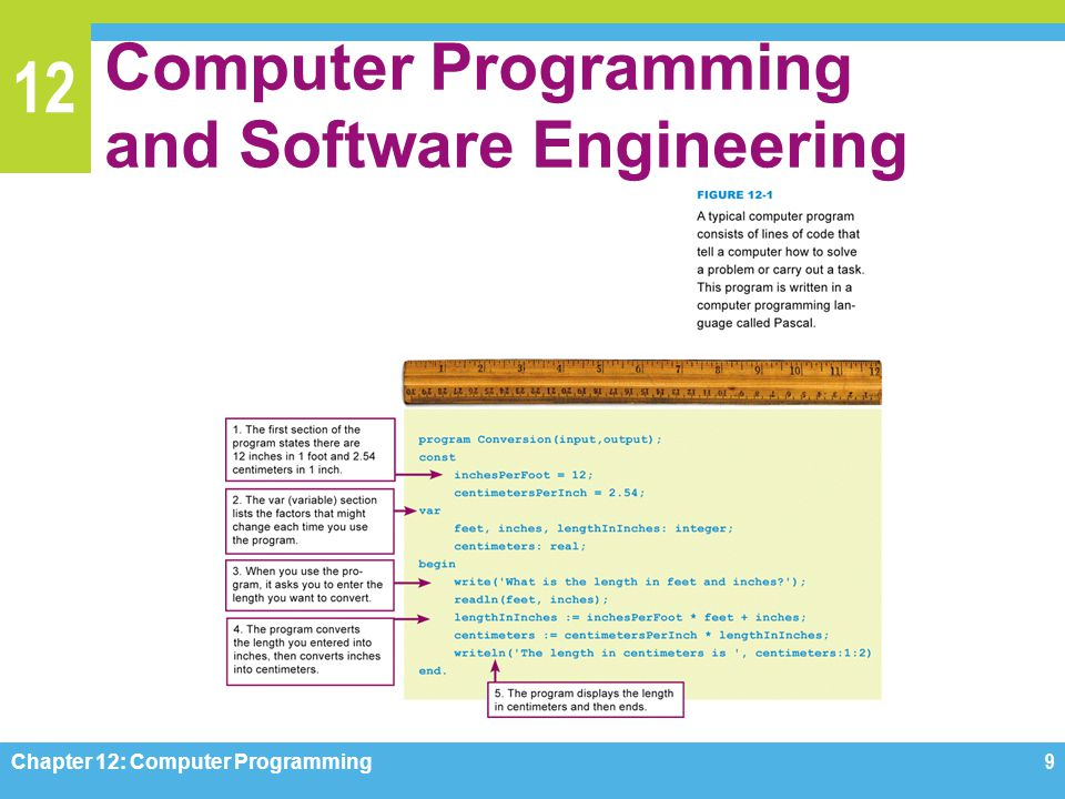 Computer Programming and Software Engineering