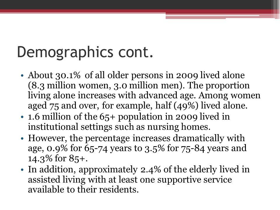 Demographics cont.