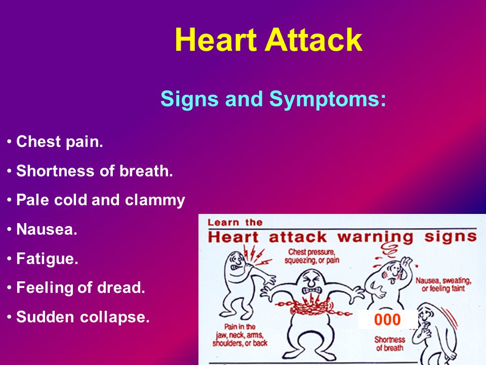 Heart Attack Signs and Symptoms: Chest pain. Shortness of breath.