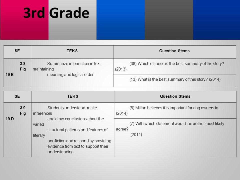3rd Grade SE TEKS Question Stems 3.8 Fig 19 E