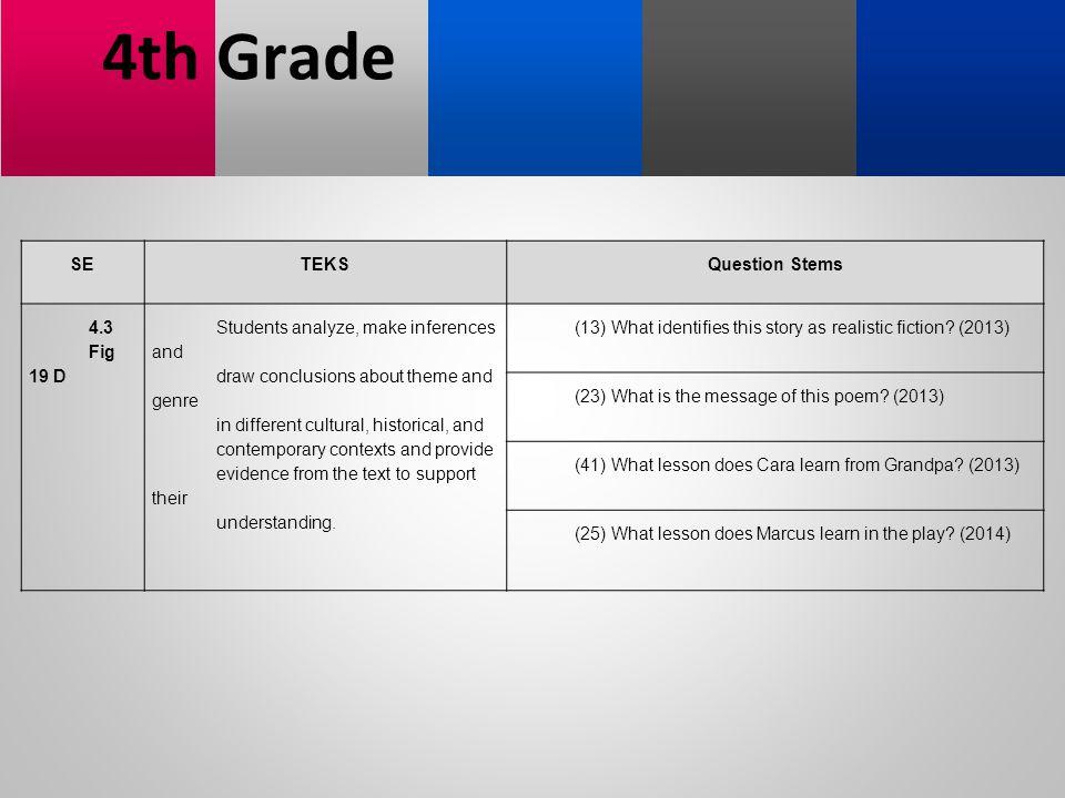 4th Grade SE TEKS Question Stems 4.3 Fig 19 D