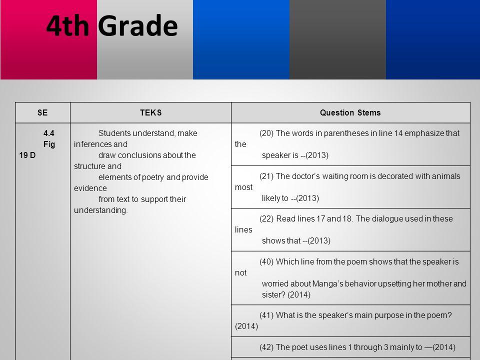 4th Grade SE TEKS Question Stems 4.4 Fig 19 D