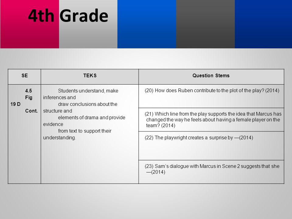 4th Grade SE TEKS Question Stems 4.5 Fig 19 D Cont.