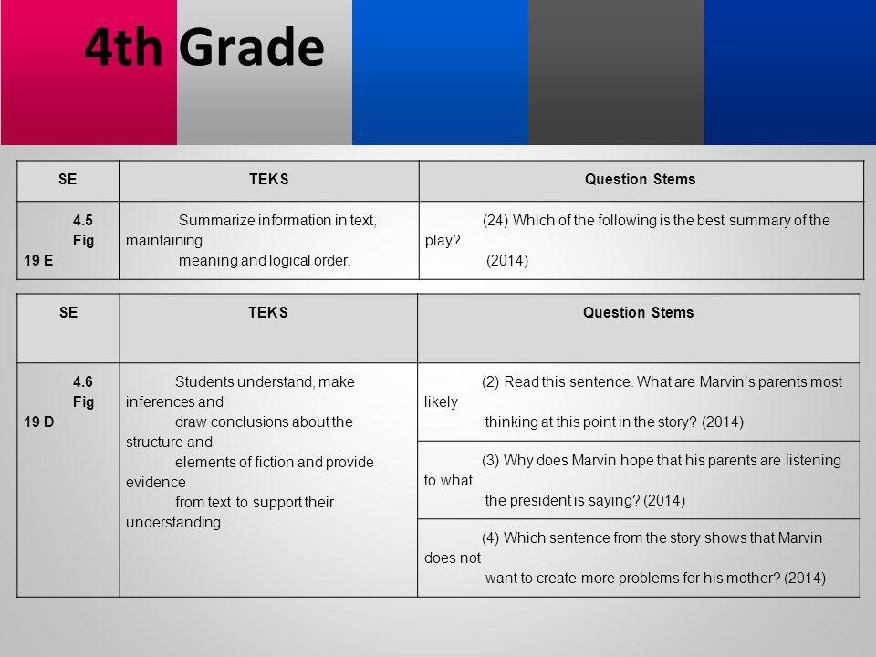 4th Grade SE TEKS Question Stems 4.5 Fig 19 E
