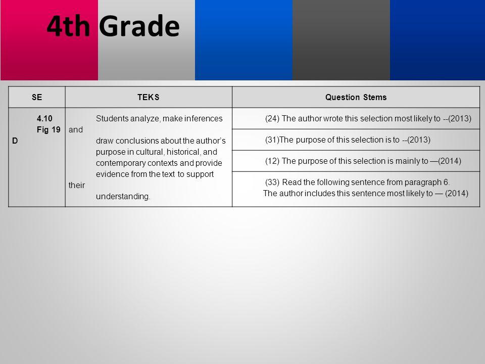 4th Grade SE TEKS Question Stems 4.10 Fig 19 D
