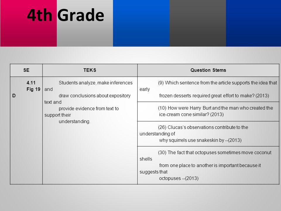 4th Grade SE TEKS Question Stems 4.11 Fig 19 D