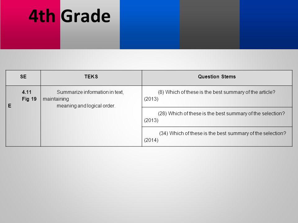4th Grade SE TEKS Question Stems 4.11 Fig 19 E