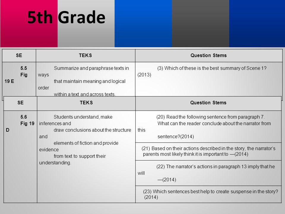 5th Grade SE TEKS Question Stems 5.5 Fig 19 E