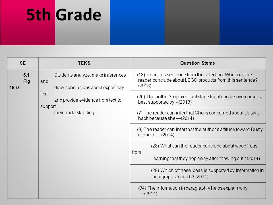 5th Grade SE TEKS Question Stems 5.11 Fig 19 D