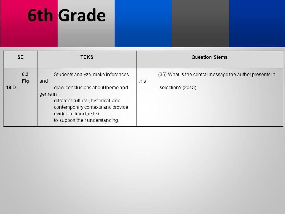6th Grade SE TEKS Question Stems 6.3 Fig 19 D