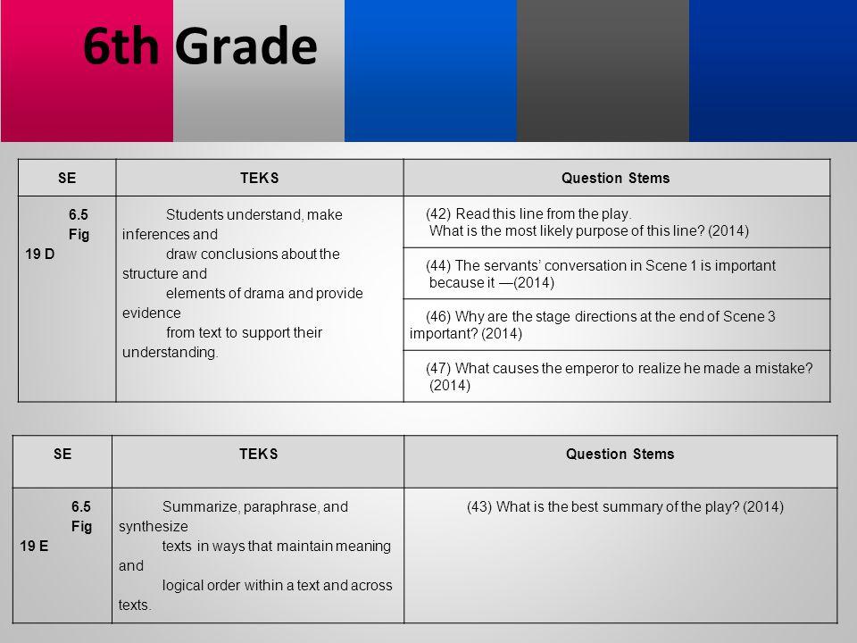 6th Grade SE TEKS Question Stems 6.5 Fig 19 D