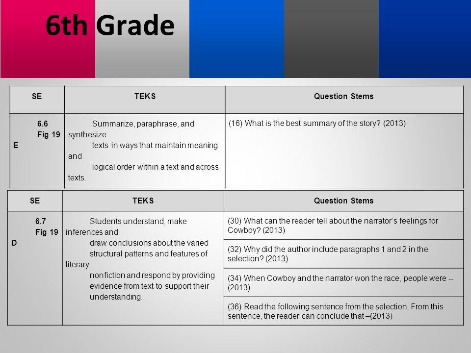 6th Grade SE TEKS Question Stems 6.6 Fig 19 E