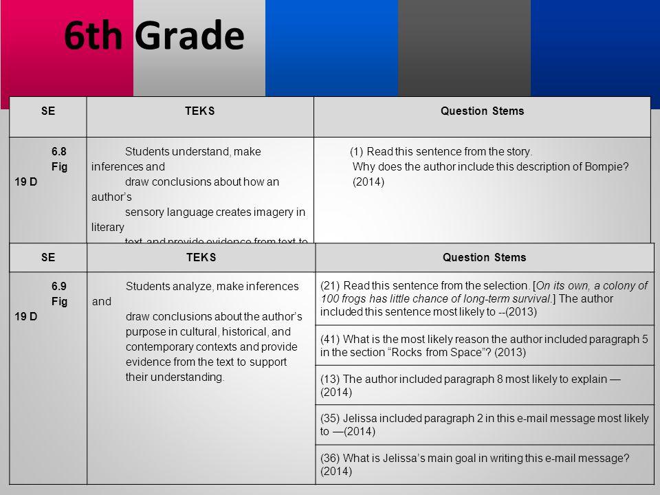 6th Grade SE TEKS Question Stems 6.8 Fig 19 D